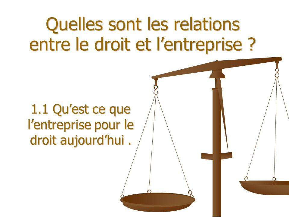 Quelles sont les relations entre le droit et lentreprise .
