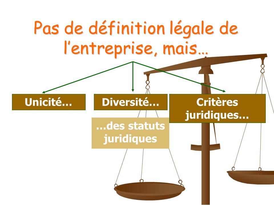 Pas de définition légale de lentreprise, mais… Critères juridiques… Diversité…Unicité… …des statuts juridiques