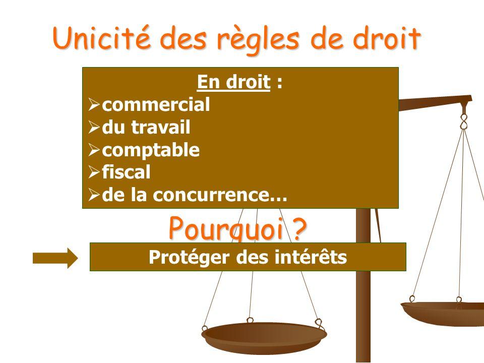 Unicité des règles de droit En droit : commercial du travail comptable fiscal de la concurrence… Pourquoi .