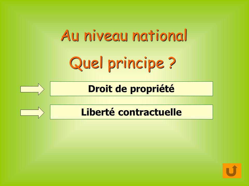 Au niveau national Quel principe ? Droit de propriétéLiberté contractuelle
