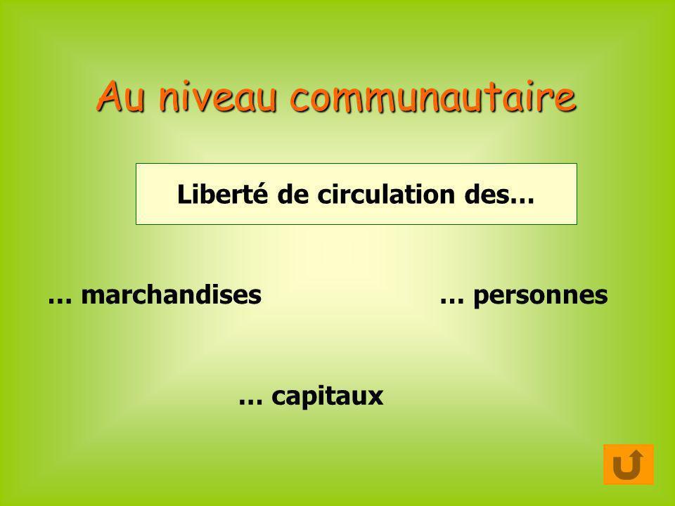 Au niveau communautaire Liberté de circulation des… … marchandises … capitaux … personnes