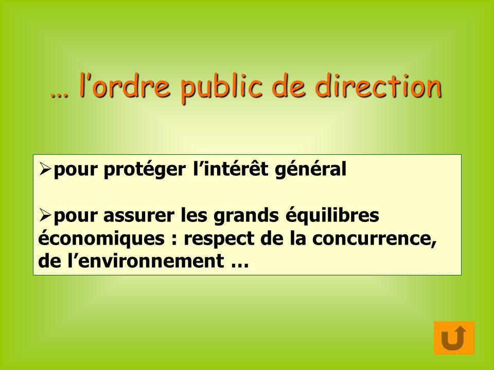 pour protéger lintérêt général pour assurer les grands équilibres économiques : respect de la concurrence, de lenvironnement … … lordre public de direction