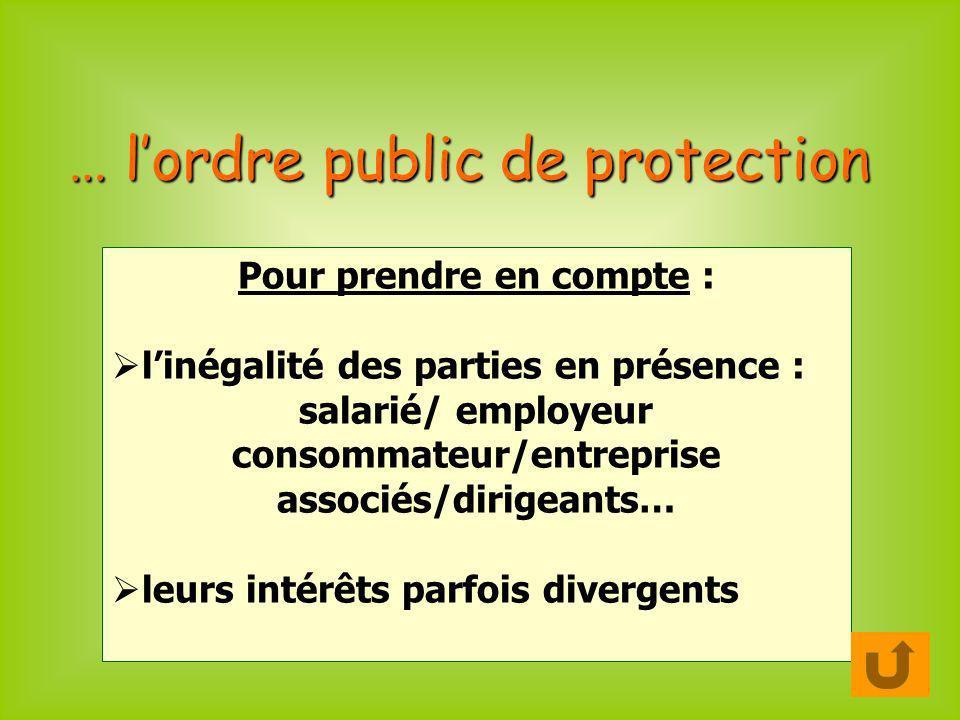 Pour prendre en compte : linégalité des parties en présence : salarié/ employeur consommateur/entreprise associés/dirigeants… leurs intérêts parfois divergents … lordre public de protection