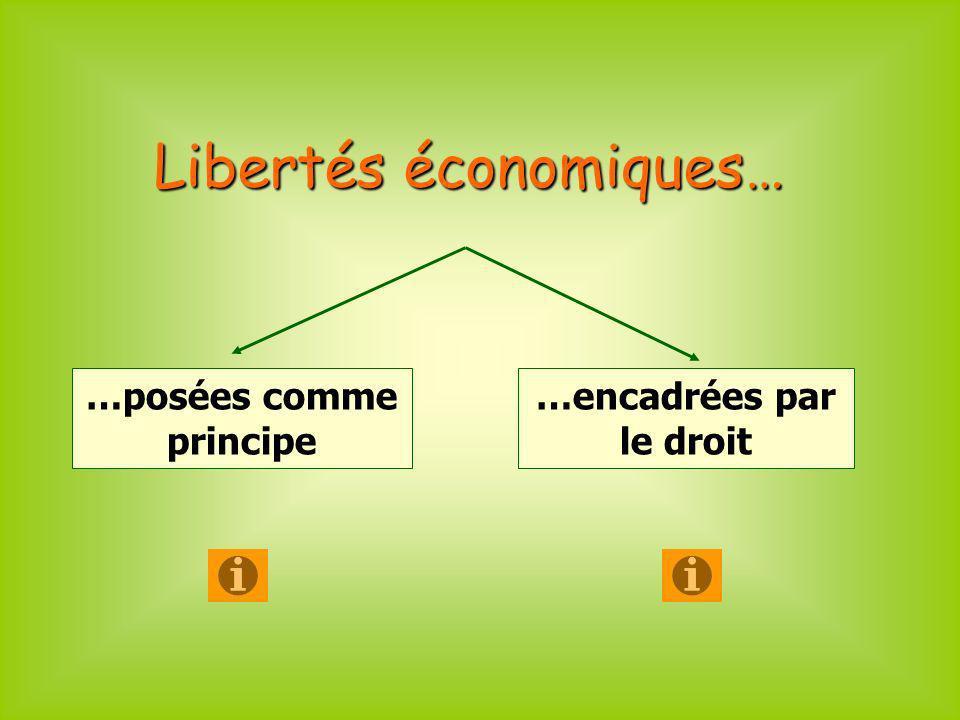 Libertés économiques… …posées comme principe …encadrées par le droit