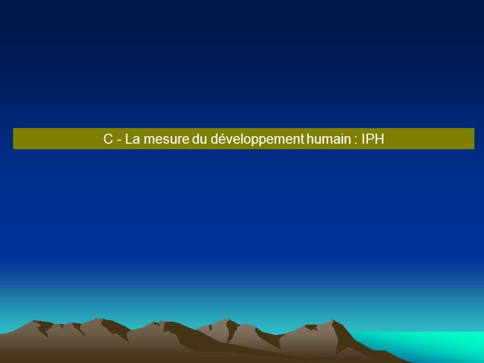 C - La mesure du développement humain : IPH