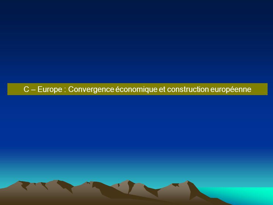 C – Europe : Convergence économique et construction européenne