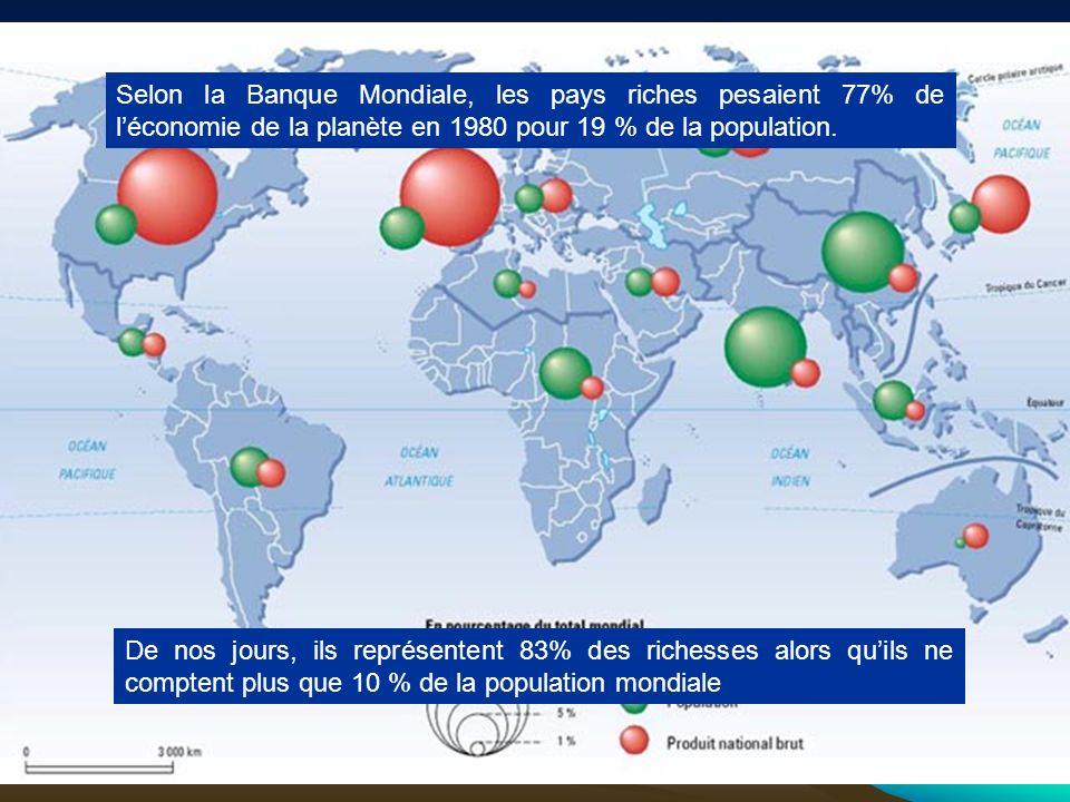 Selon la Banque Mondiale, les pays riches pesaient 77% de léconomie de la planète en 1980 pour 19 % de la population. De nos jours, ils représentent 8