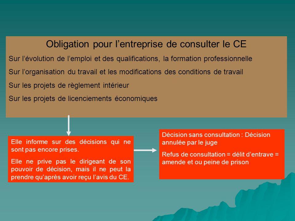 Obligation pour lentreprise de consulter le CE Sur lévolution de lemploi et des qualifications, la formation professionnelle Sur lorganisation du trav