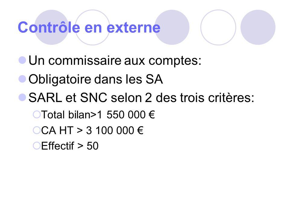 Contrôle en externe Un commissaire aux comptes: Obligatoire dans les SA SARL et SNC selon 2 des trois critères: Total bilan>1 550 000 CA HT > 3 100 000 Effectif > 50
