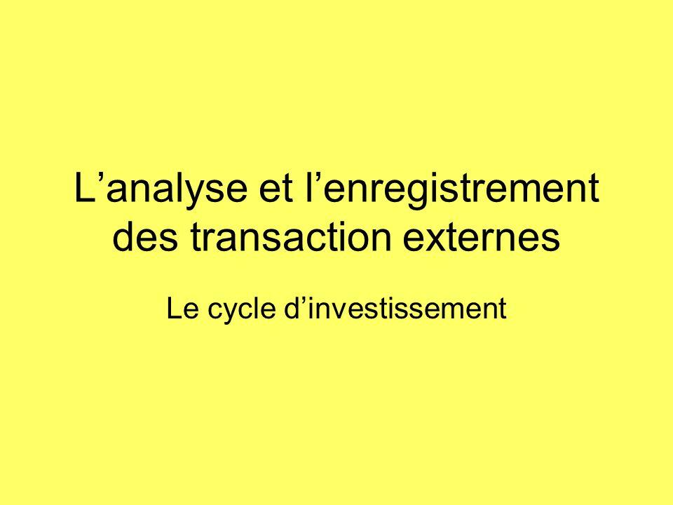 Une immobilisation (V) Fait lobjet dun investissement (O) Relatif à un bien (U) Qui est destiné à rester durablement dans lentreprise (S) Et dont on retrouve la valeur au bilan de lentreprise (A) A lactif (V) Dans un compte de la classe 2 (E) Une charge (Z) Correspond à un achat (R) Relatif à un bien ou un service (A) Qui est consommé rapidement (appauvrissement de lentreprise) (I) Et dont on retrouve la valeur dans le compte de résultat de lentreprise (S) Ni à lactif ni au passif du bilan (O) Dans un compte de la classe 6 (N)