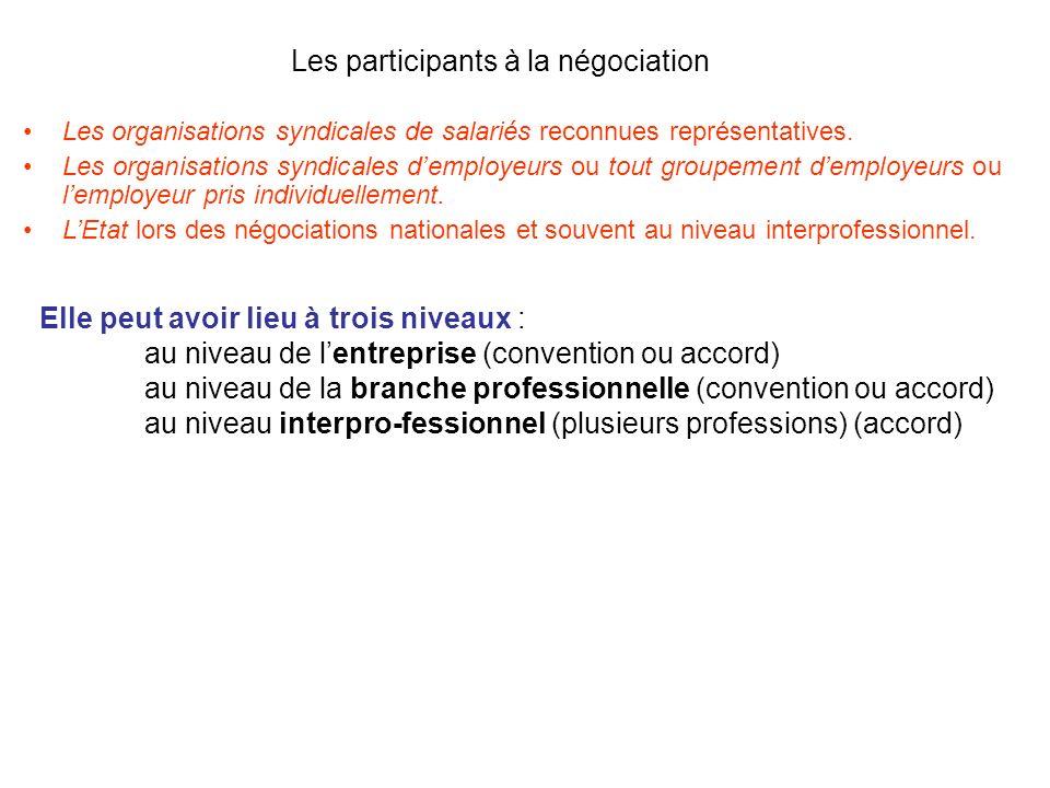 II – La négociation collective La négociation collective est un processus de dialogue entre un employeur (ou un groupement demployeurs) et les représe