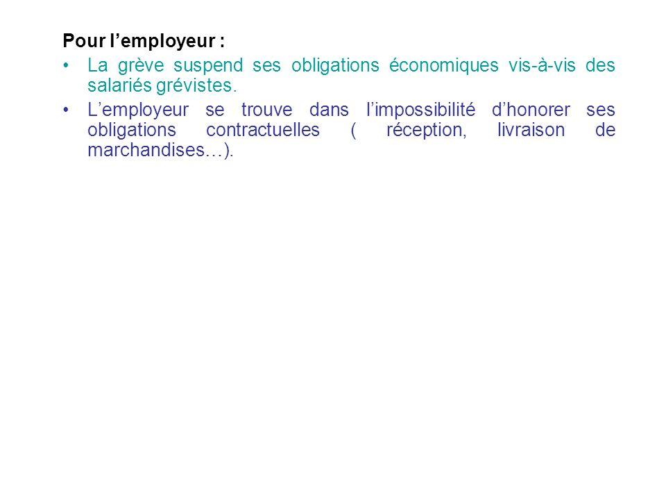 Pour les salariés non-grévistes : Ils travaillent et sont payés par lemployeur même si la grève les empêche de travailler (à moins que lemployeur ninv