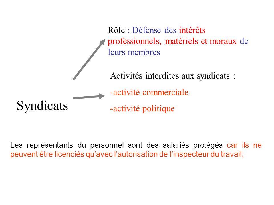 Le droit de grève La mise en œuvre du droit de grève Naissance du droit de grève le 25 mai 1864 (suppression du délit de coalition).