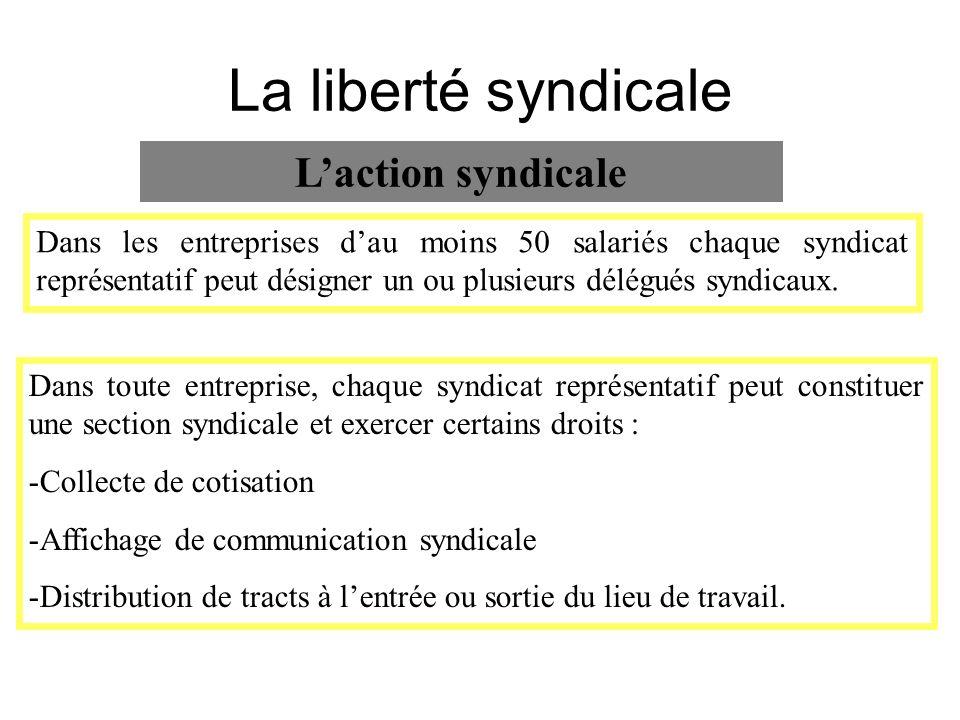 Syndicats Rôle : Défense des intérêts professionnels, matériels et moraux de leurs membres Activités interdites aux syndicats : -activité commerciale