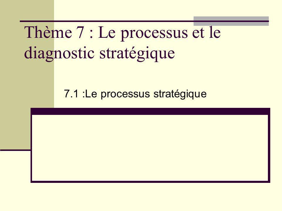 Thème 7 : Le processus et le diagnostic stratégique 7.1 :Le processus stratégique