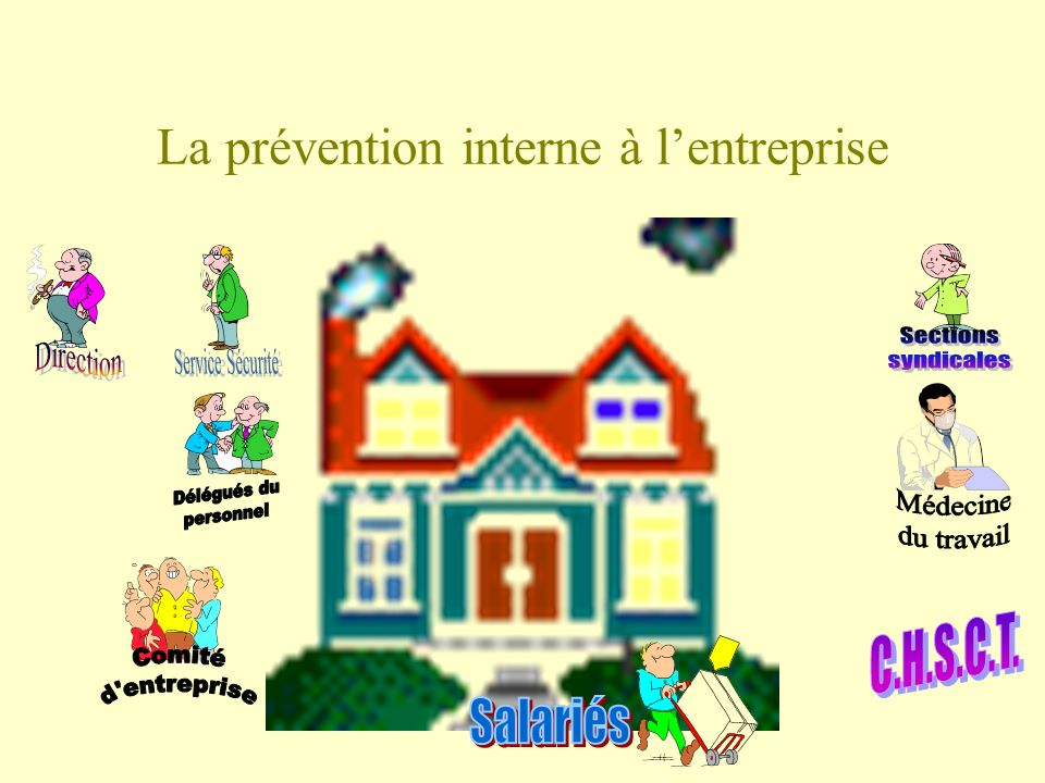 La prévention interne à lentreprise