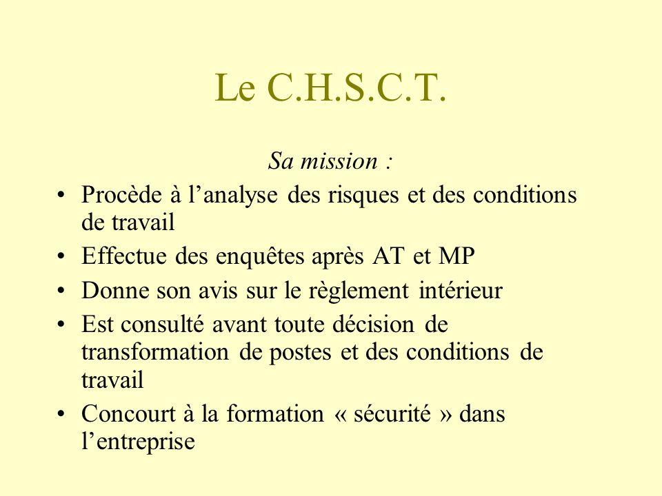 Le C.H.S.C.T. Sa mission : Procède à lanalyse des risques et des conditions de travail Effectue des enquêtes après AT et MP Donne son avis sur le règl