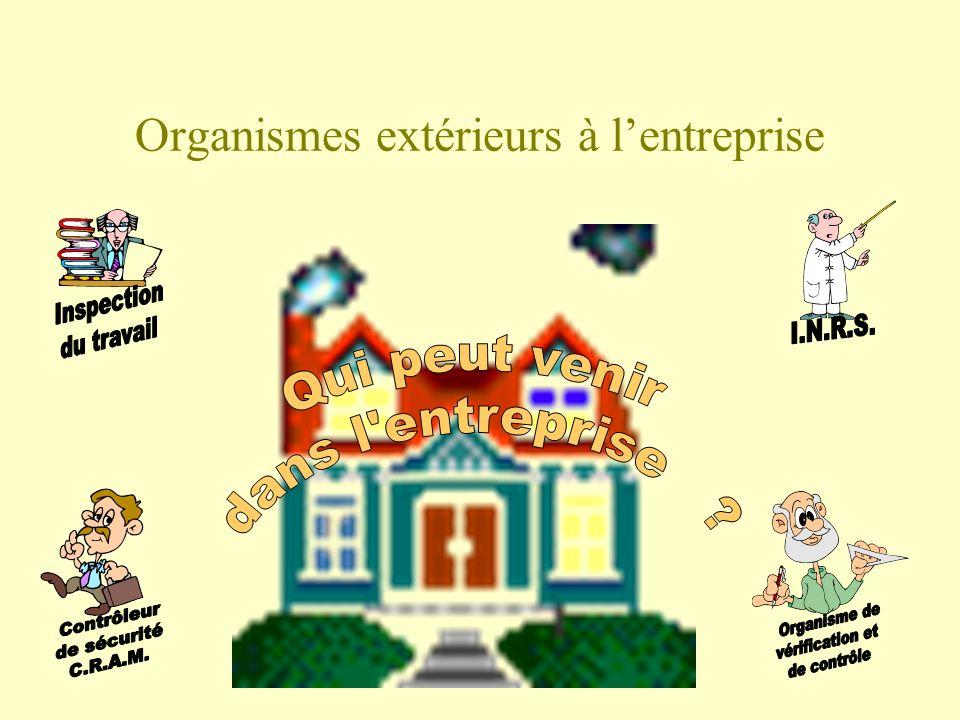 Organismes extérieurs à lentreprise