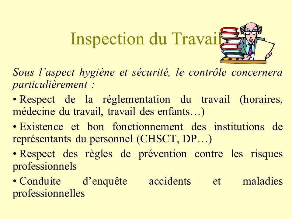 Inspection du Travail Sous laspect hygiène et sécurité, le contrôle concernera particulièrement : Respect de la réglementation du travail (horaires, m