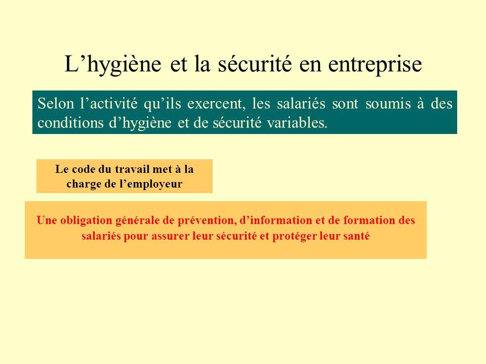 Lhygiène et la sécurité en entreprise Lemployeur est garant de la sécurité de son personnel A ce titre, il assume une obligation contractuelle de résultat.