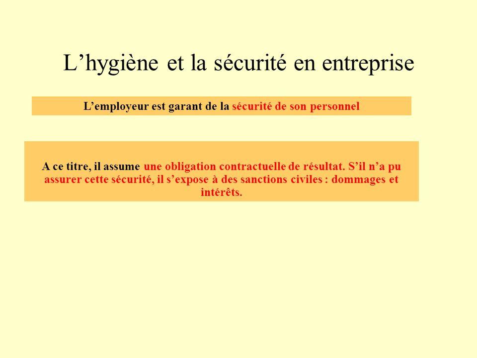Lhygiène et la sécurité en entreprise Lemployeur est garant de la sécurité de son personnel A ce titre, il assume une obligation contractuelle de résu