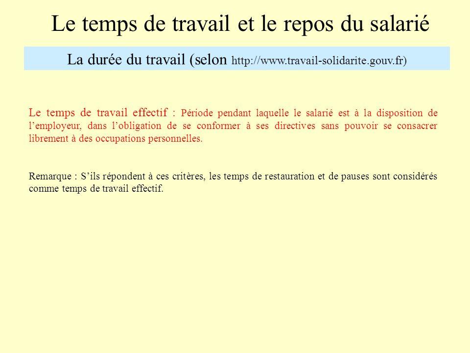 Le temps de travail et le repos du salarié La durée du travail (selon http://www.travail-solidarite.gouv.fr) Le temps de travail effectif : Période pe