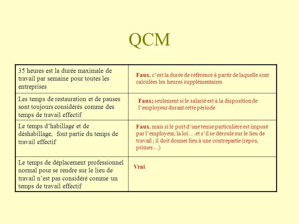 QCM 35 heures est la durée maximale de travail par semaine pour toutes les entreprises Les temps de restauration et de pauses sont toujours considérés