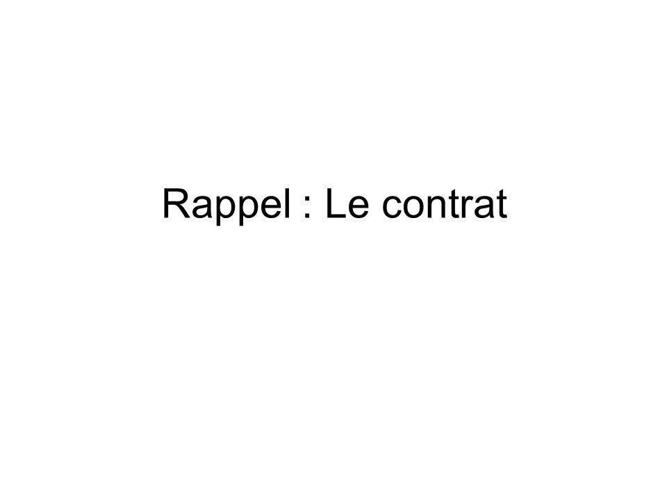 Rappel : Le contrat