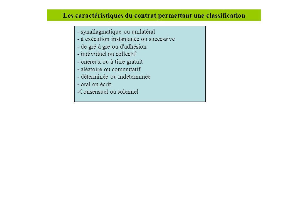 Les caractéristiques du contrat permettant une classification - synallagmatique ou unilatéral - à exécution instantanée ou successive - de gré à gré ou d adhésion - individuel ou collectif - onéreux ou à titre gratuit - aléatoire ou commutatif - déterminée ou indéterminée - oral ou écrit -Consensuel ou solennel