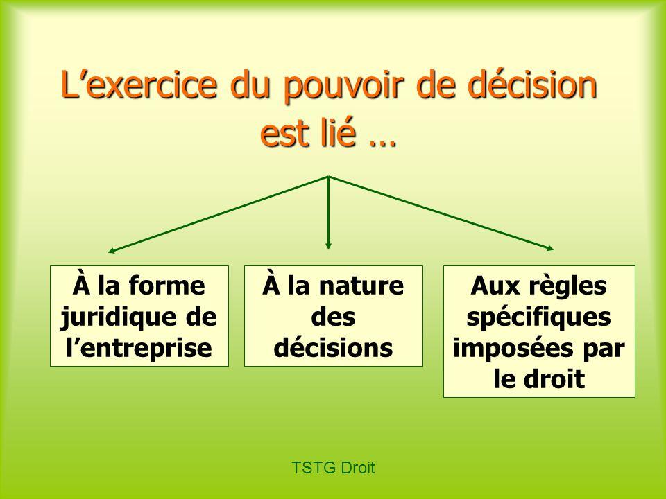 Lexercice du pouvoir de décision est lié … Aux règles spécifiques imposées par le droit À la nature des décisions À la forme juridique de lentreprise