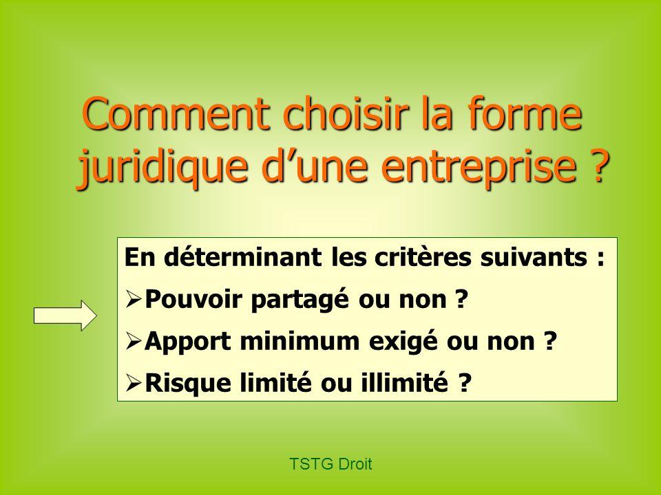TSTG Droit Comment choisir la forme juridique dune entreprise ? En déterminant les critères suivants : Pouvoir partagé ou non ? Apport minimum exigé o