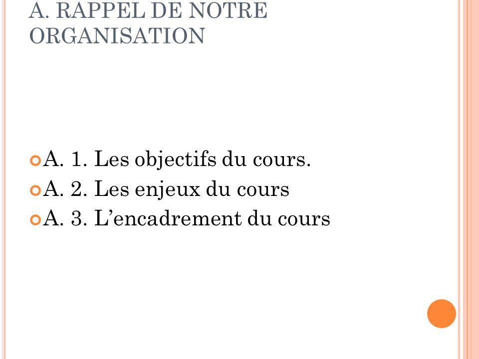A. RAPPEL DE NOTRE ORGANISATION A. 1. Les objectifs du cours. A. 2. Les enjeux du cours A. 3. Lencadrement du cours