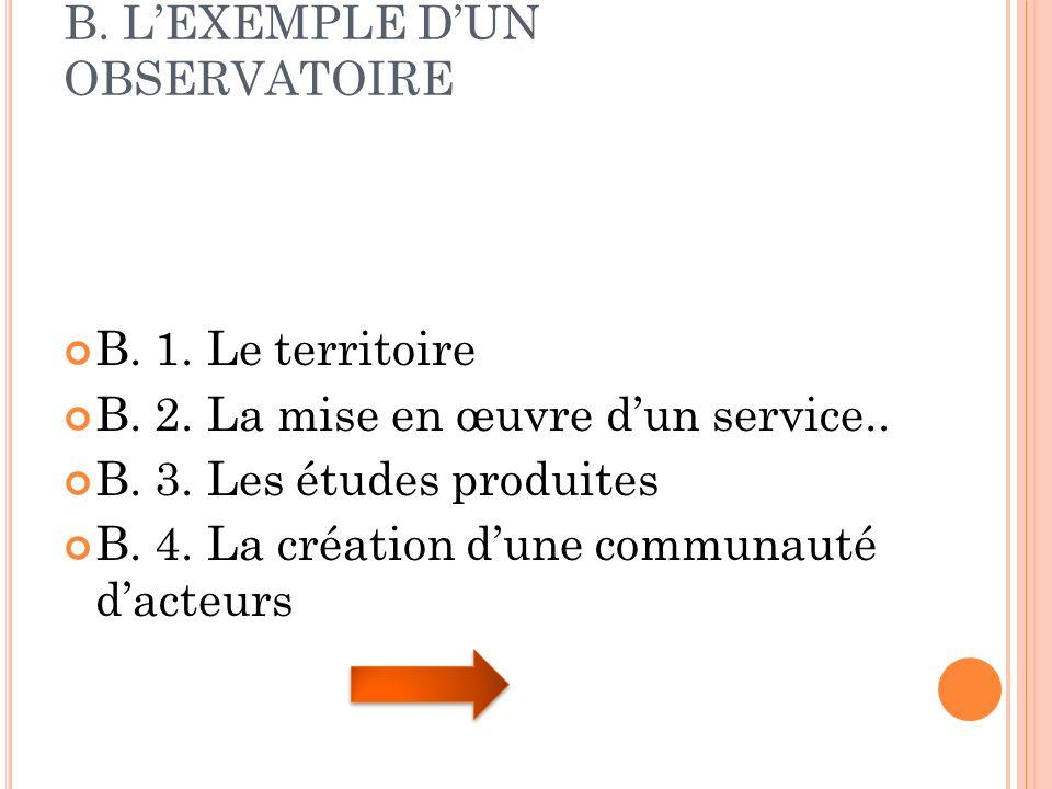 C.PRÉPARATION DE LA SÉANCE 3 C.1. Le professionnel invité C.2.