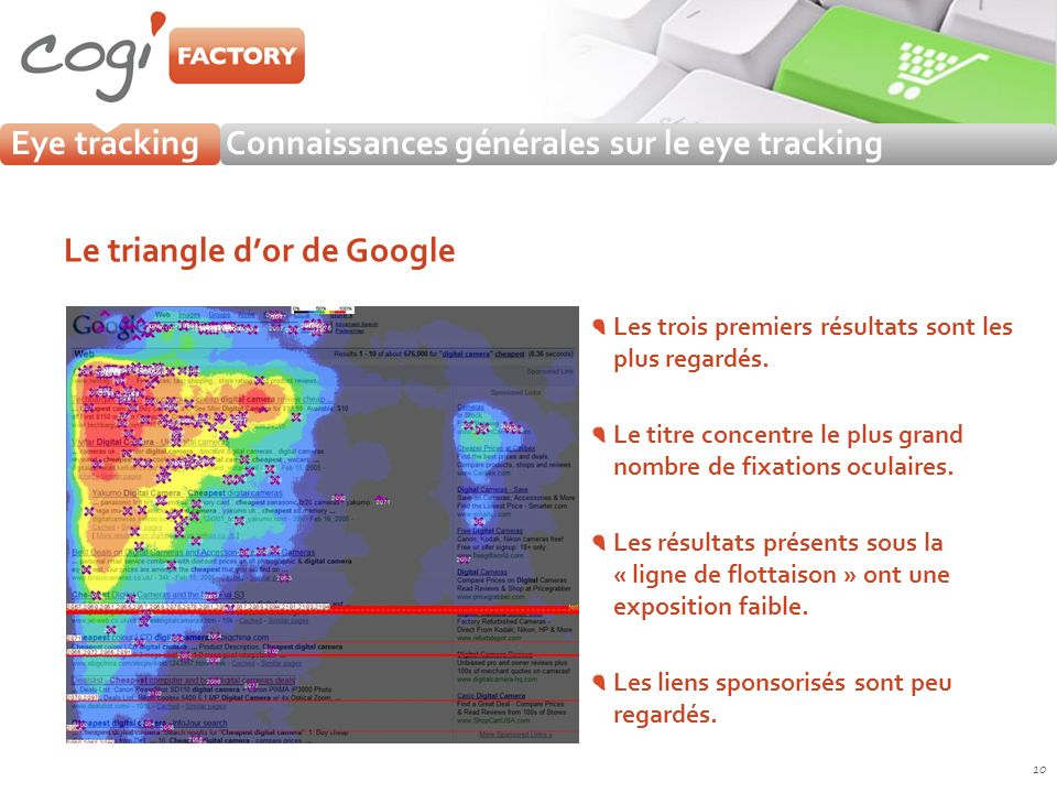 Eye trackingConnaissances générales sur le eye tracking Le triangle dor de Google 10 Les trois premiers résultats sont les plus regardés. Le titre con