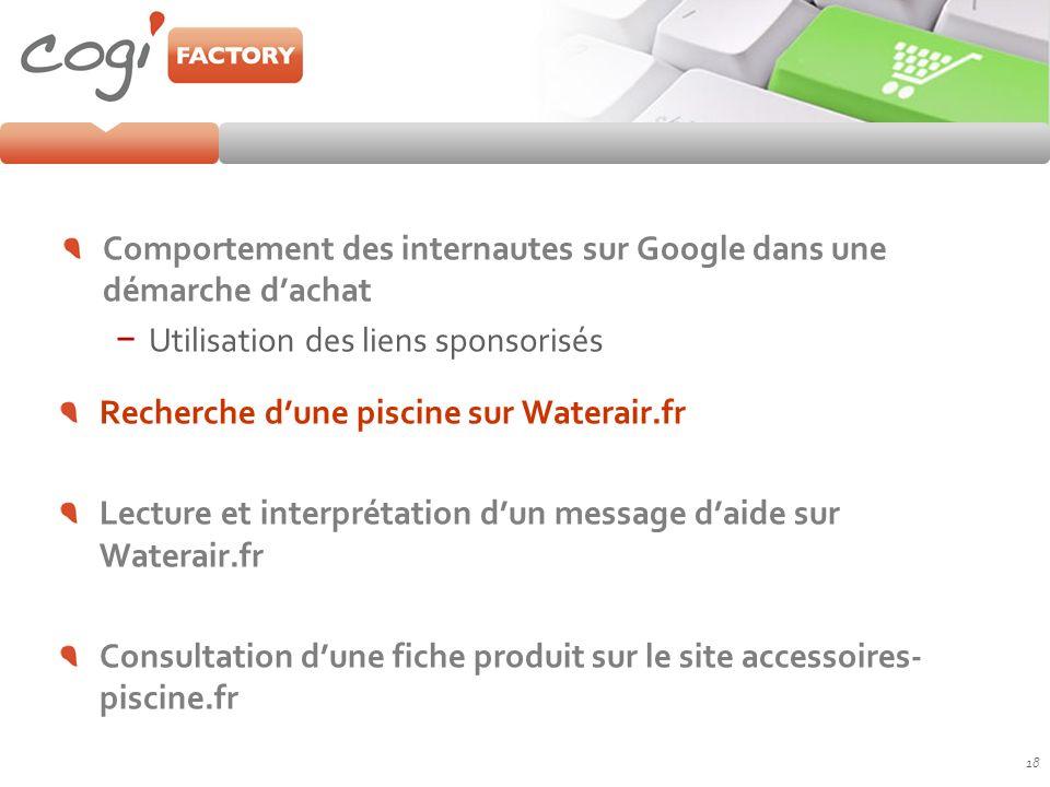 Comportement des internautes sur Google dans une démarche dachat Utilisation des liens sponsorisés 18 Recherche dune piscine sur Waterair.fr Lecture e