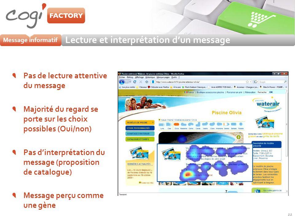 Message informatif Lecture et interprétation dun message 22 Pas de lecture attentive du message Majorité du regard se porte sur les choix possibles (O