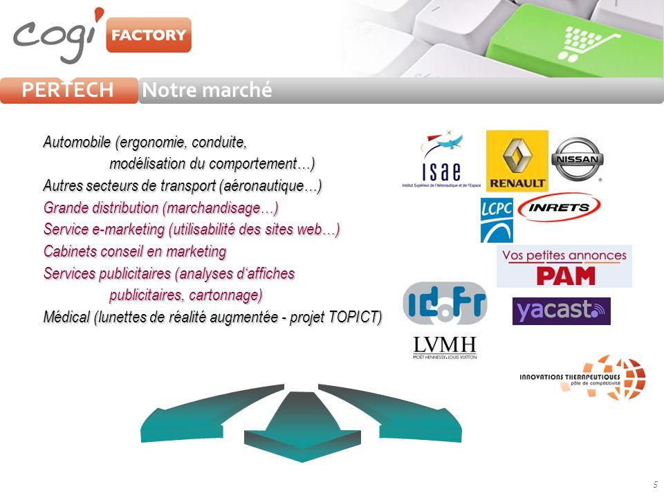 5 PERTECHNotre marché Automobile (ergonomie, conduite, modélisation du comportement…) Autres secteurs de transport (aéronautique…) Grande distribution