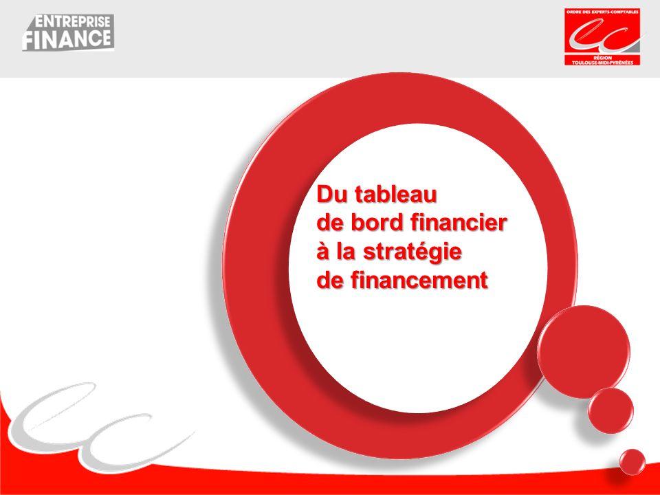 Du tableau de bord financier à la stratégie de financement