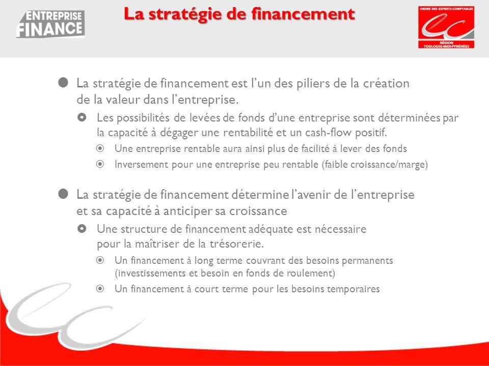 La stratégie de financement est lun des piliers de la création de la valeur dans lentreprise. Les possibilités de levées de fonds dune entreprise sont