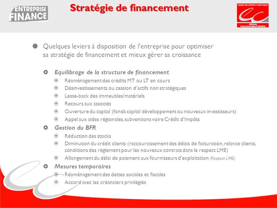 Quelques leviers à disposition de lentreprise pour optimiser sa stratégie de financement et mieux gérer sa croissance Equilibrage de la structure de f