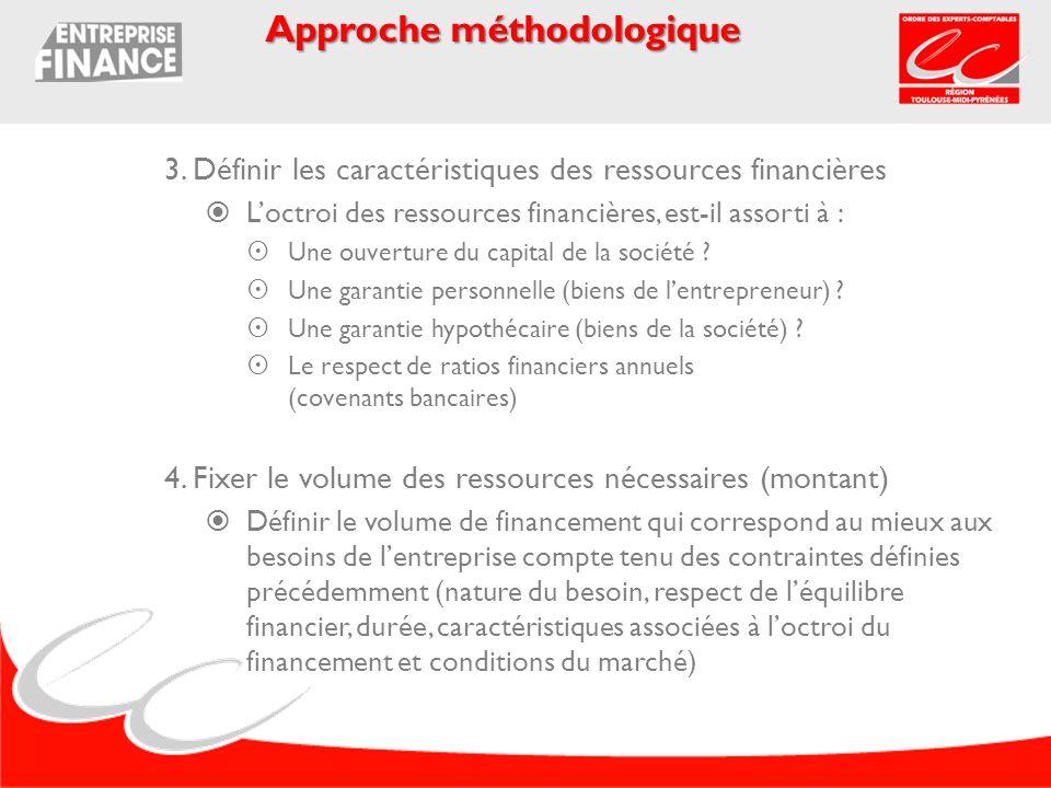 3. Définir les caractéristiques des ressources financières Loctroi des ressources financières, est-il assorti à : Une ouverture du capital de la socié