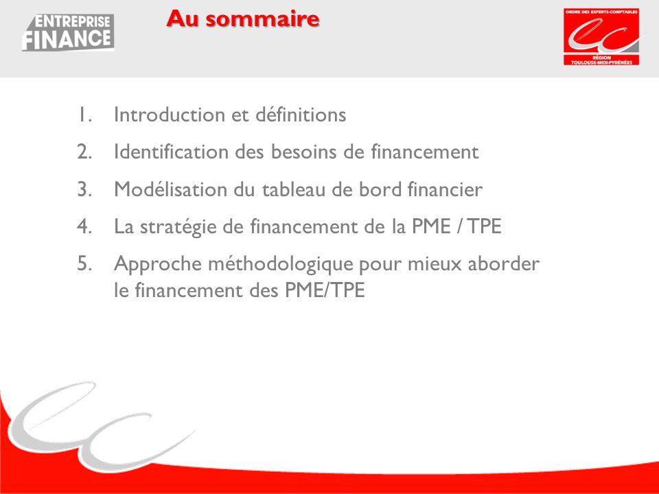 1.Introduction et définitions 2.Identification des besoins de financement 3.Modélisation du tableau de bord financier 4.La stratégie de financement de