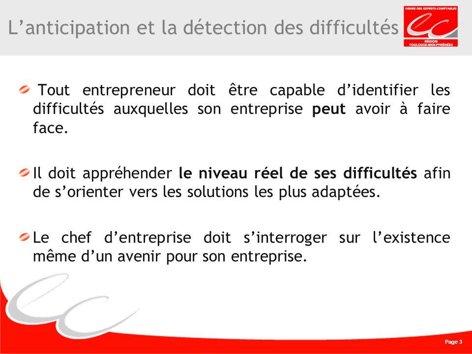 Page 3 Tout entrepreneur doit être capable didentifier les difficultés auxquelles son entreprise peut avoir à faire face.