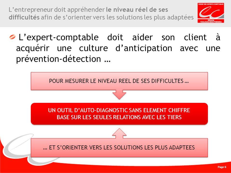 Page 7 QUEL EST LE NIVEAU REEL DES DIFFICULTES ? Source : www.entrepriseprevention.com