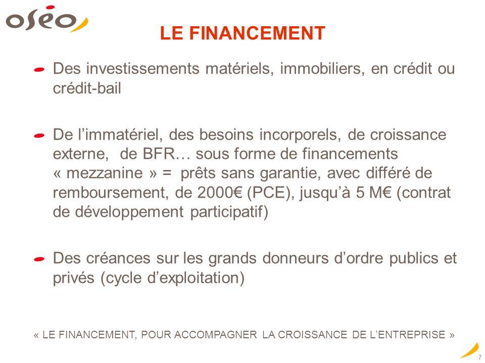 7 LE FINANCEMENT Des investissements matériels, immobiliers, en crédit ou crédit-bail De limmatériel, des besoins incorporels, de croissance externe, de BFR… sous forme de financements « mezzanine » = prêts sans garantie, avec différé de remboursement, de 2000 (PCE), jusquà 5 M (contrat de développement participatif) Des créances sur les grands donneurs dordre publics et privés (cycle dexploitation) « LE FINANCEMENT, POUR ACCOMPAGNER LA CROISSANCE DE LENTREPRISE »