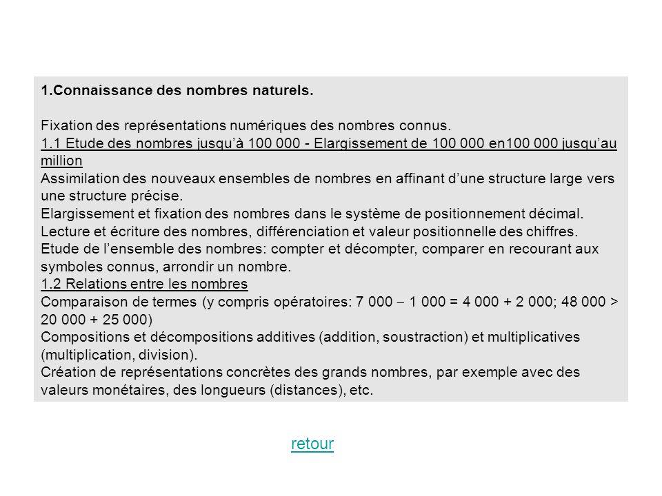 1.Connaissance des nombres naturels. Fixation des représentations numériques des nombres connus. 1.1 Etude des nombres jusquà 100 000 - Elargissement