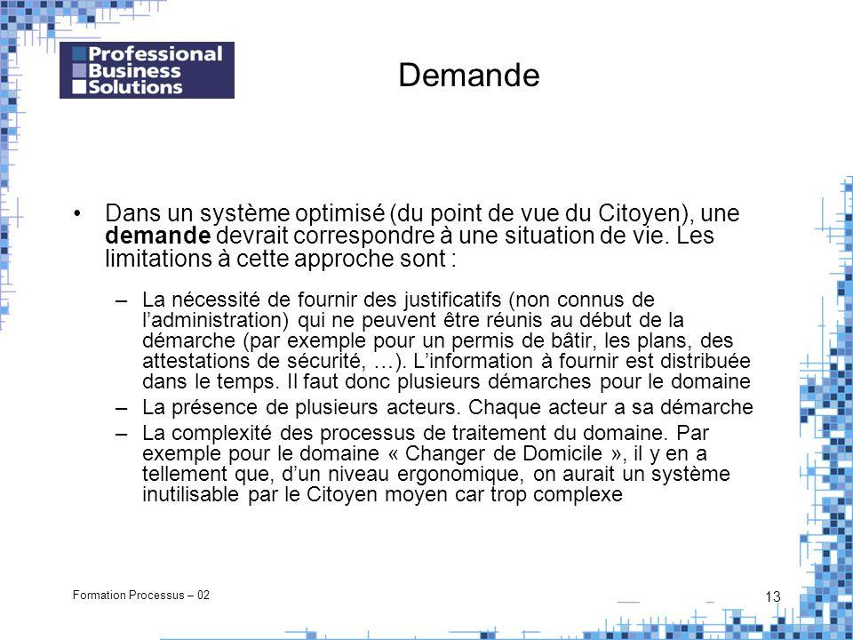 Formation Processus – 02 13 Demande Dans un système optimisé (du point de vue du Citoyen), une demande devrait correspondre à une situation de vie.