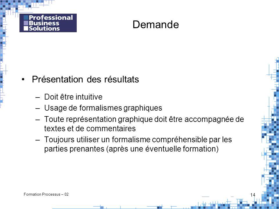 Formation Processus – 02 14 Demande Présentation des résultats –Doit être intuitive –Usage de formalismes graphiques –Toute représentation graphique d