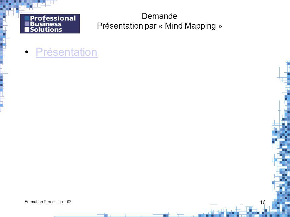 Formation Processus – 02 16 Demande Présentation par « Mind Mapping » Présentation
