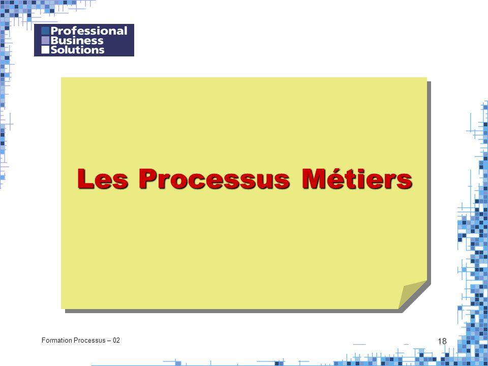 Formation Processus – 02 18 Les Processus Métiers